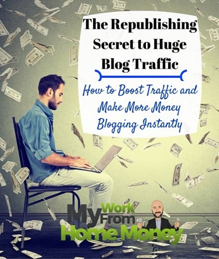 how republishing boost blog traffic