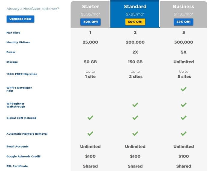 best hostgator web hosting review