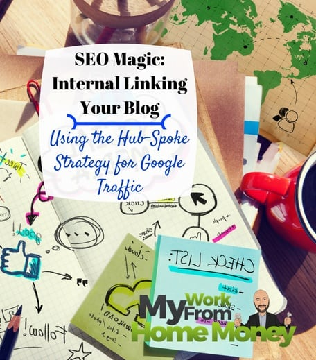 internal linking seo blogging