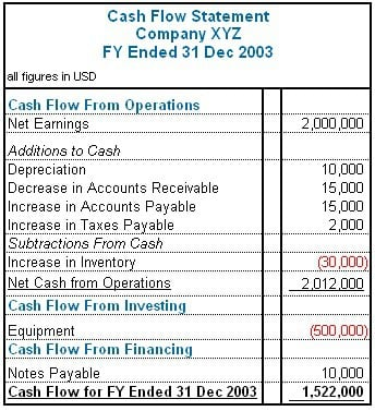 small business cash flow statement example