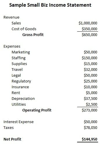small business income statement example