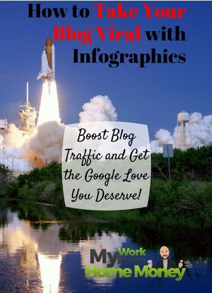 create infographics for bloggers