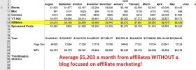 Start an Affiliate Marketing Business from Home