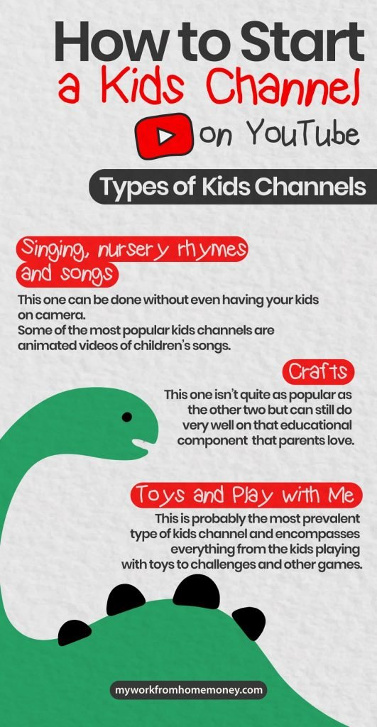 How to Start a Kids Channel on YouTube